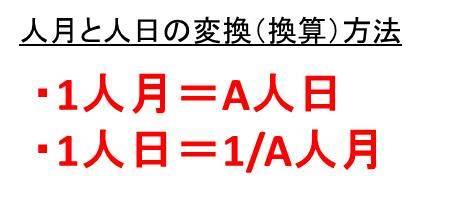 人月と人日と人時の変換(換算)方法【工数の意味と計算】   ウルトラ ...