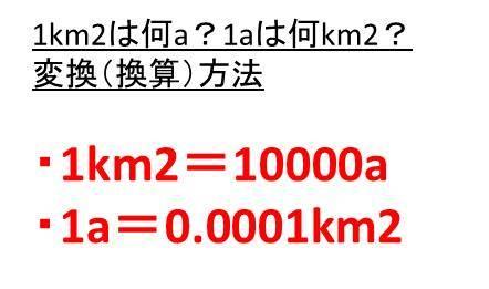 平方メートル