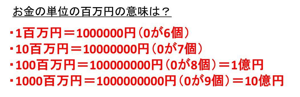 100百万円とはいくら?1百万円は何円か?百万円という表記の単位の変換 ...