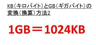 1gb kb