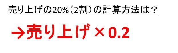 2 割引き 計算 1500円の20%引きの計算の仕方。1500円の2割引きの計算の仕方。恥ずか...