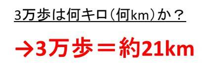 3 万 歩 距離 3万歩の距離は何キロで時間は何時間かかる?4万歩では何キロで何時間...