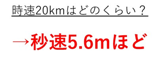 時速 20 キロ どのくらい